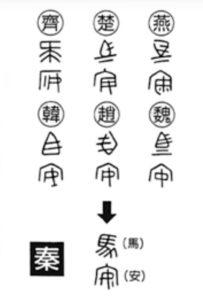漢字の統一