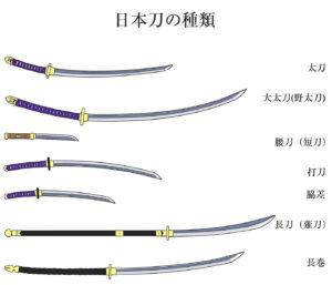 日本刀の種類